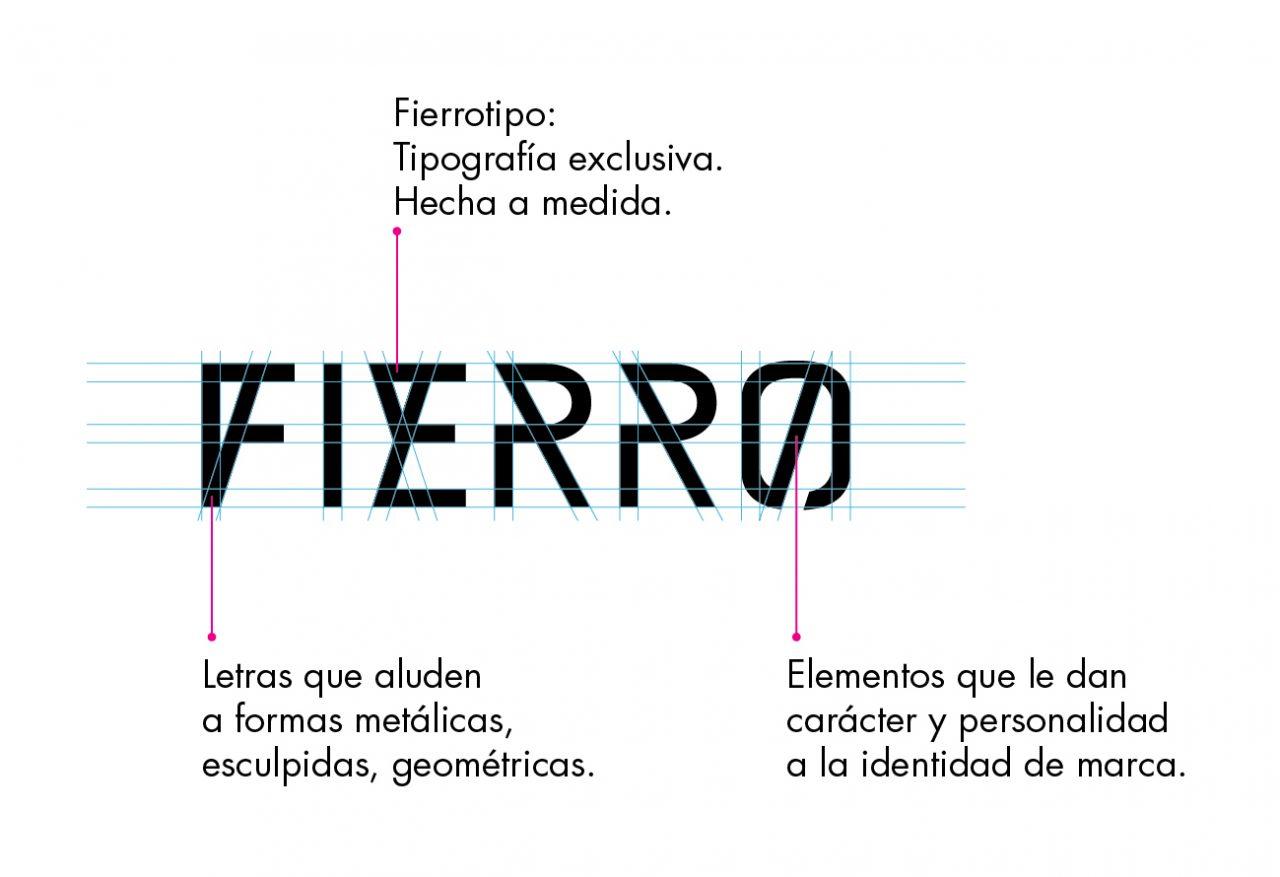 Diseño de marca FIERRO, en Valencia