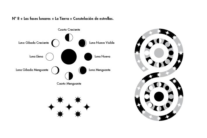 8 lunas - fases lunares