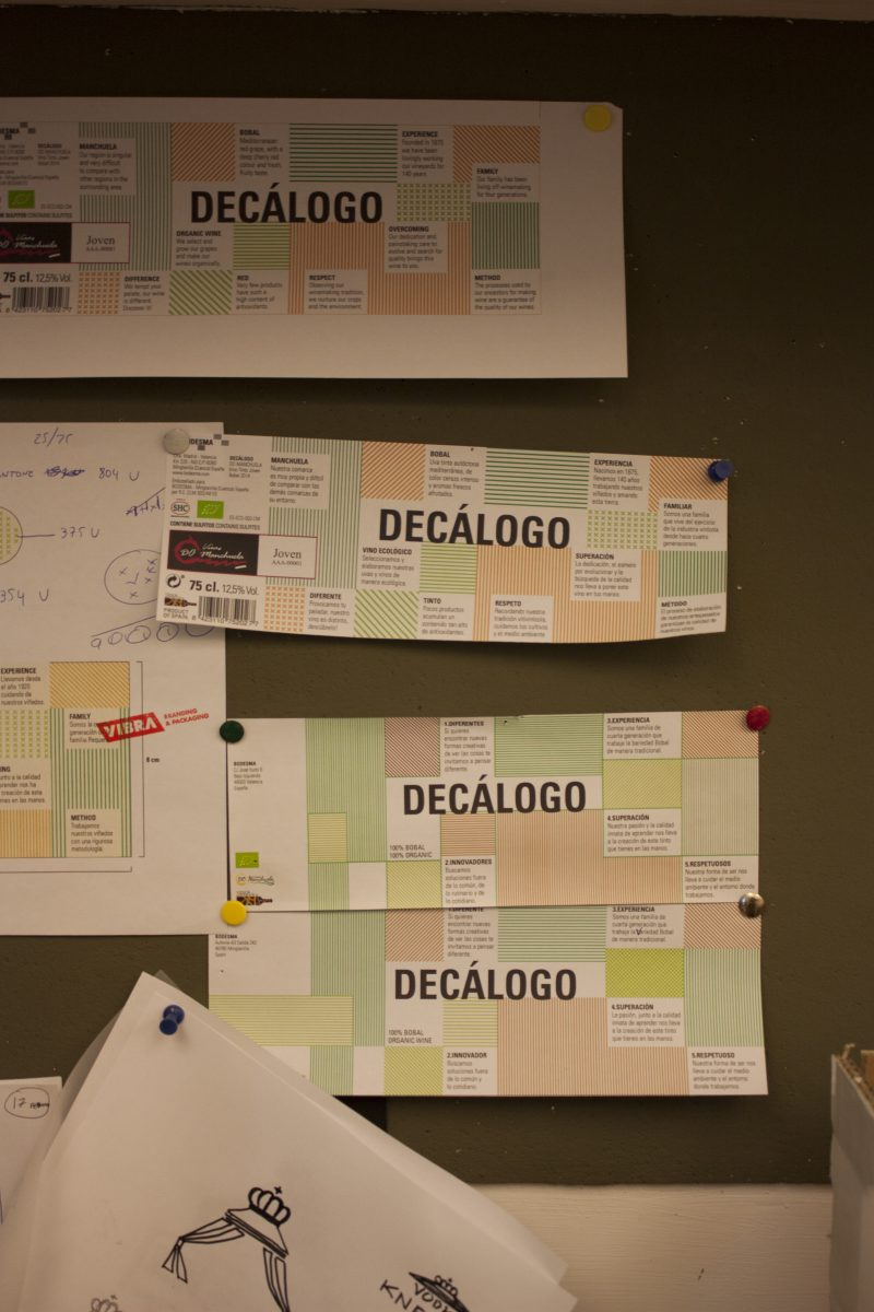 Proceso de diseño gráfico